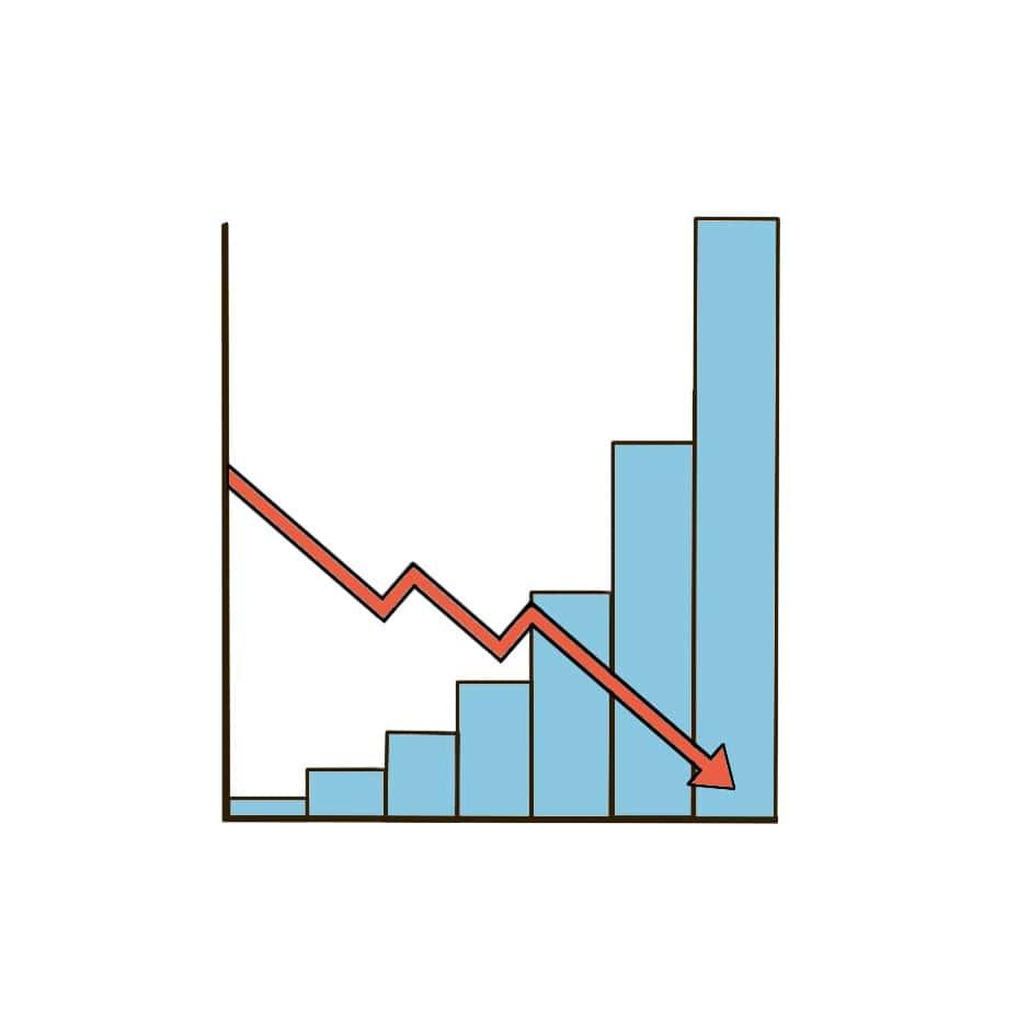 inflaatio ja korkoa korolle käyrät